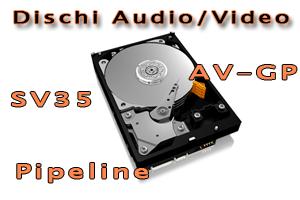 Dischi Audio / Video cosa cambia ?