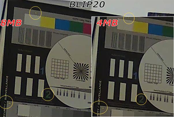 Telecamere Videosorveglianza - Risoluzione BLIP20