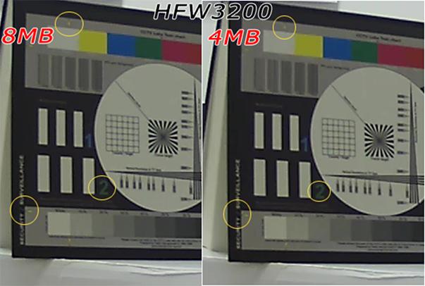 Telecamere Videosorveglianza - Risoluzione HFW3200