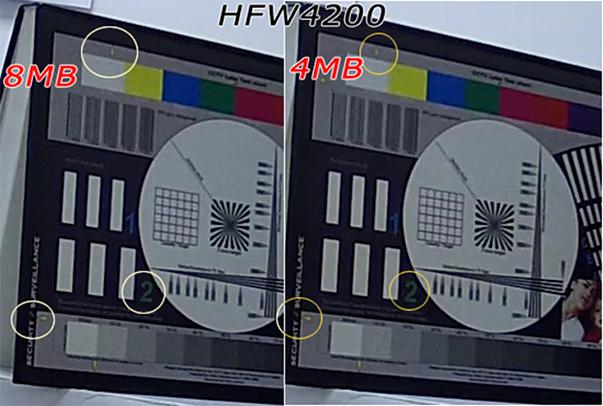 Telecamere Videosorveglianza - Risoluzione HFW4200