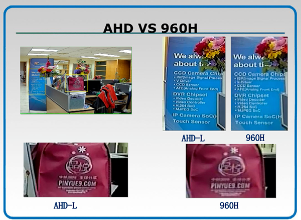 Differenza tra 960H su Analogico e AHD seconda foto