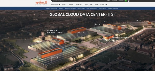 Global Cloud Data Center