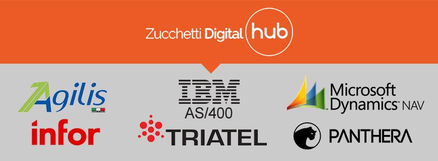 Digital Hub Fatturazione Elettronica