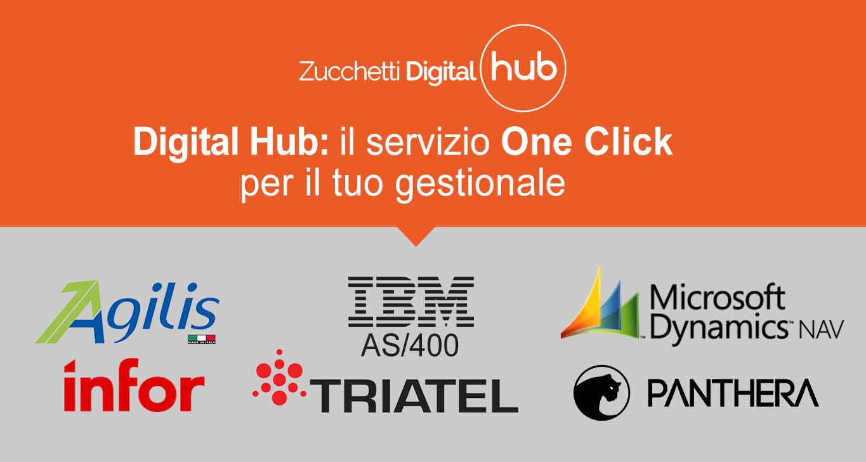 Il Digital HUB e i software fatturazione elettronica